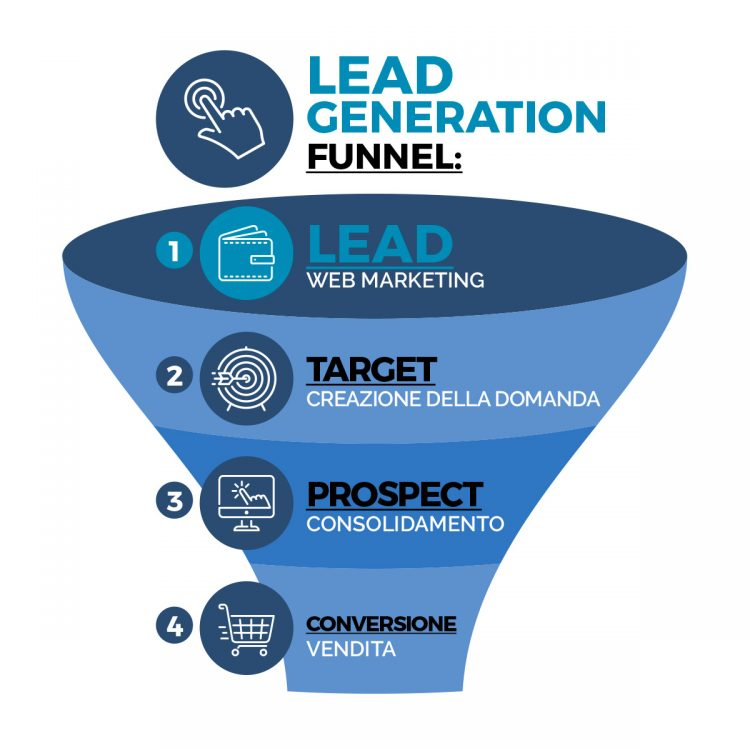 funnel-lead-generation