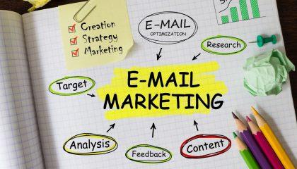 Le regole delle 5 W per pianificare una campagna di email marketing